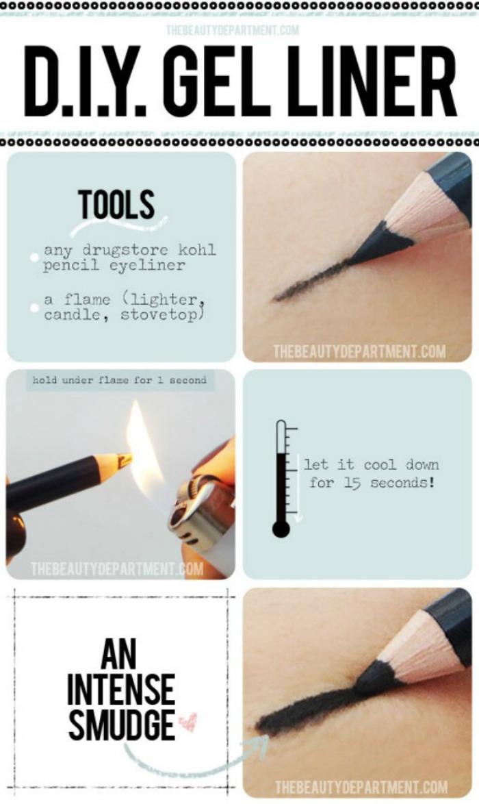DIY Gel Eyeliner