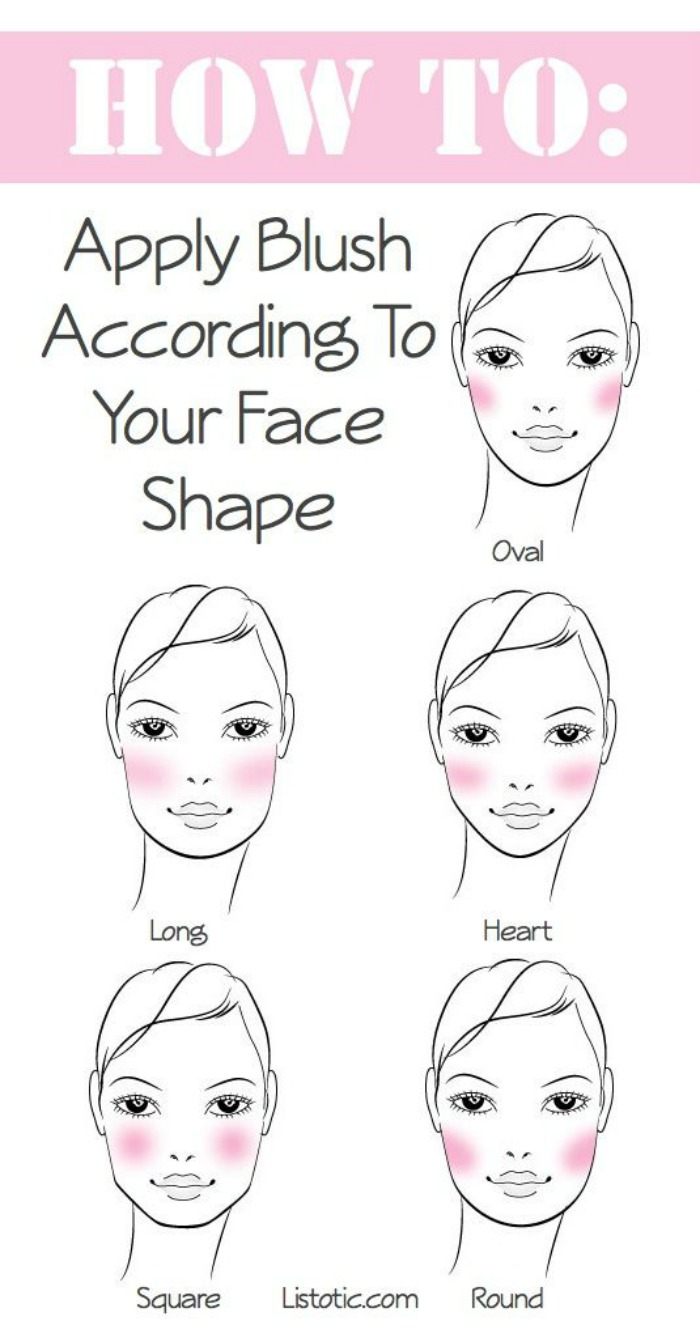 Perfect Blush According to Your Face Shape